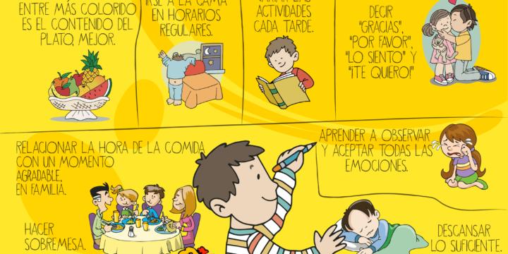 GRANDES HÁBITOS PARA DESARROLLAR DESDE NIÑOS